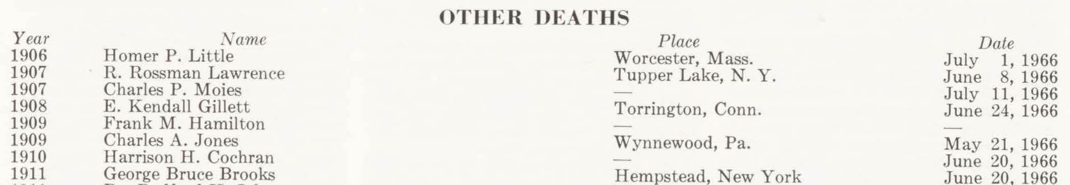 A clip from the August 1966 Alumni Review lists alumni deaths including E. K. Gillett.