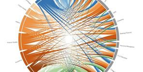 Eph Network